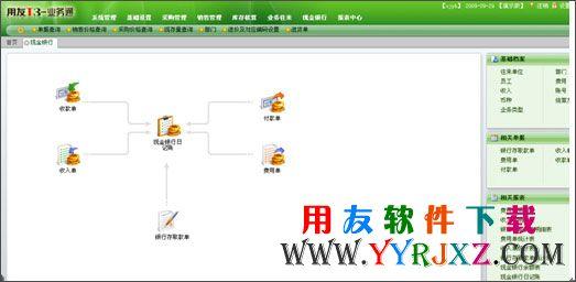 用友T3业务通专业版11.0免费下载地址 畅捷通T+ 第6张
