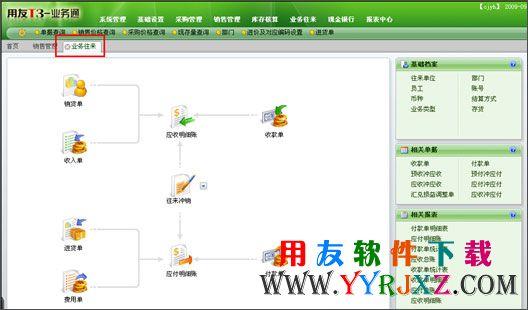 用友T3业务通专业版11.0免费下载地址 畅捷通T+ 第7张