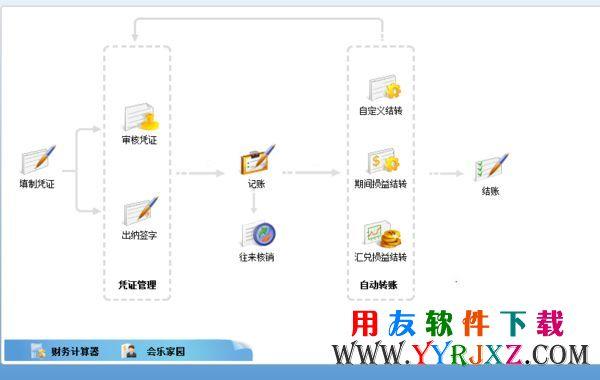 用友T3企管通专业版11.2免费下载 畅捷通T+ 第4张