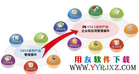 用友u8v10.1免费下载_用友u8v10.1安装金盘 用友U8 第3张