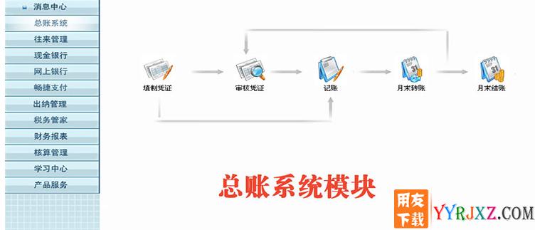 用友通T3标准版10.6财务软件免费试用版下载地址 用友T3 第1张