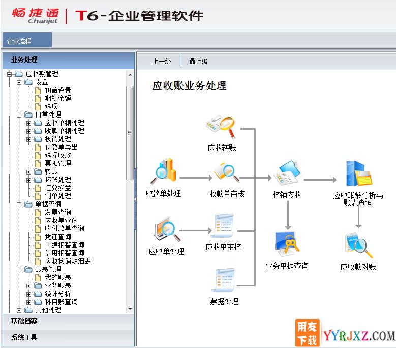 用友T6V6.0all in one企业管理软件免费试用版下载地址 用友T6 第5张