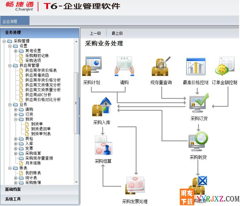 用友T6V6.1企业管理软件免费试用版下载地址 用友T6 第10张