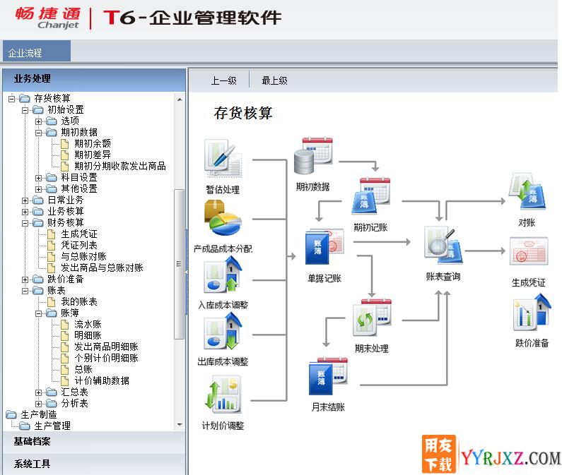用友T6V6.1企业管理软件免费试用版下载地址 用友T6 第15张