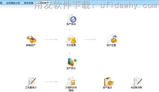 用友畅捷通T+V12.0标准版免费下载地址 畅捷通T+ 第8张