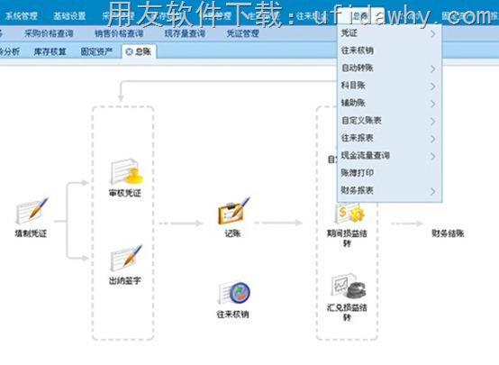 用友畅捷通T+V12.0标准版免费下载地址 畅捷通T+ 第9张