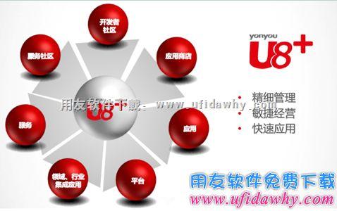 用友U8+V12.0免费试用版下载及安装教程_用友U8v12.0安装金盘 用友U8 第2张