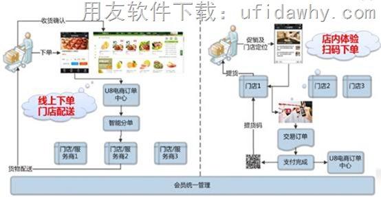 用友U8+V12.1免费试用版下载地址_用友U8+V12.1ERP安装金盘 用友U8 第6张