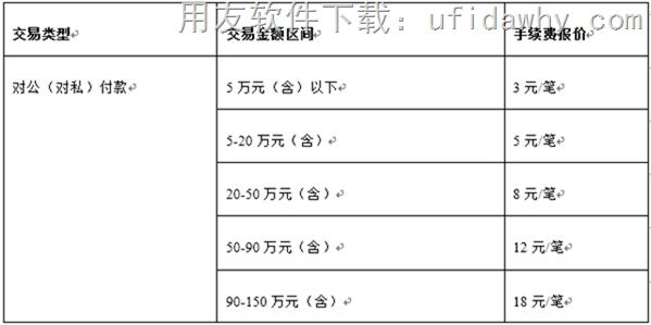用友T6V6.5企业管理软件免费试用版下载地址 用友T6 第10张