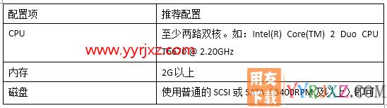 用友畅捷通T+V12.2专业版财务软件免费试用版下载地址 畅捷通T+ 第13张