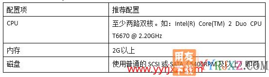 用友畅捷通T+V12.2普及版财务管理软件免费试用版下载地址 畅捷通T+ 第20张