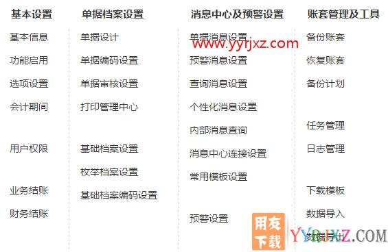 用友畅捷通T+V12.2普及版财务管理软件免费试用版下载地址 畅捷通T+ 第19张