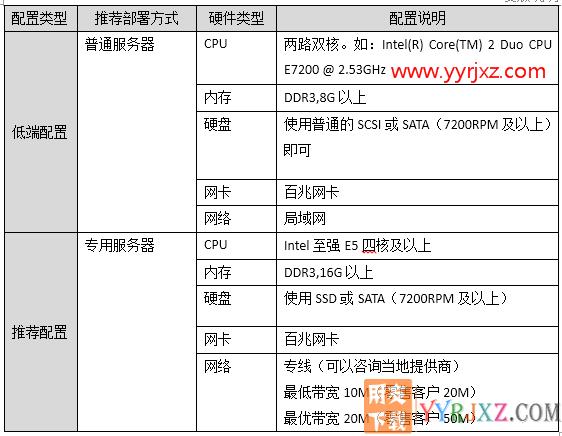 用友畅捷通T+V12.2专业版财务软件免费试用版下载地址 畅捷通T+ 第15张