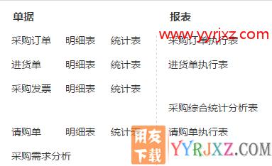 用友畅捷通T+V12.2标准版财务软件免费试用版下载地址 畅捷通T+ 第11张