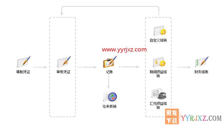 用友畅捷通T+V12.2普及版财务管理软件免费试用版下载地址 畅捷通T+ 第16张
