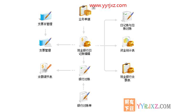 用友畅捷通T+V12.2普及版财务管理软件免费试用版下载地址 畅捷通T+ 第15张