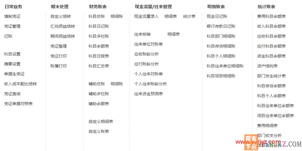 用友畅捷通T+V12.2标准版财务软件免费试用版下载地址 畅捷通T+ 第8张
