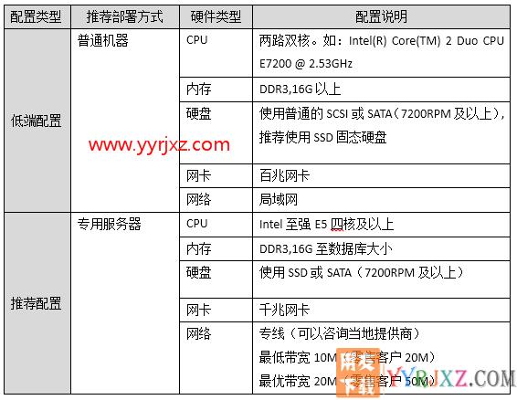 用友畅捷通T+V12.2标准版财务软件免费试用版下载地址 畅捷通T+ 第17张